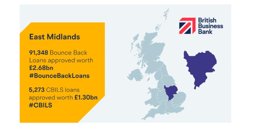 Coronavirus loan schemes benefit businesses in East Midlands