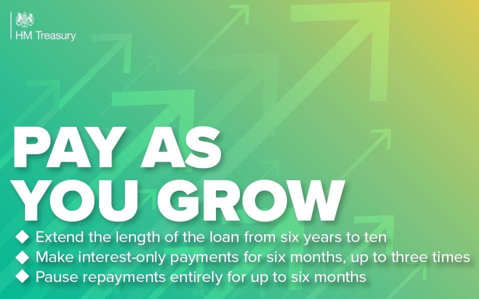 pay-as-you-grow-graphic