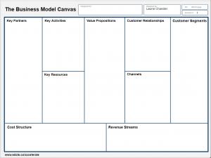 a Business Plan Canvas template