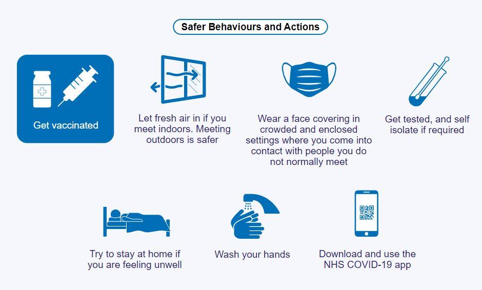 safer behaviours-infographic