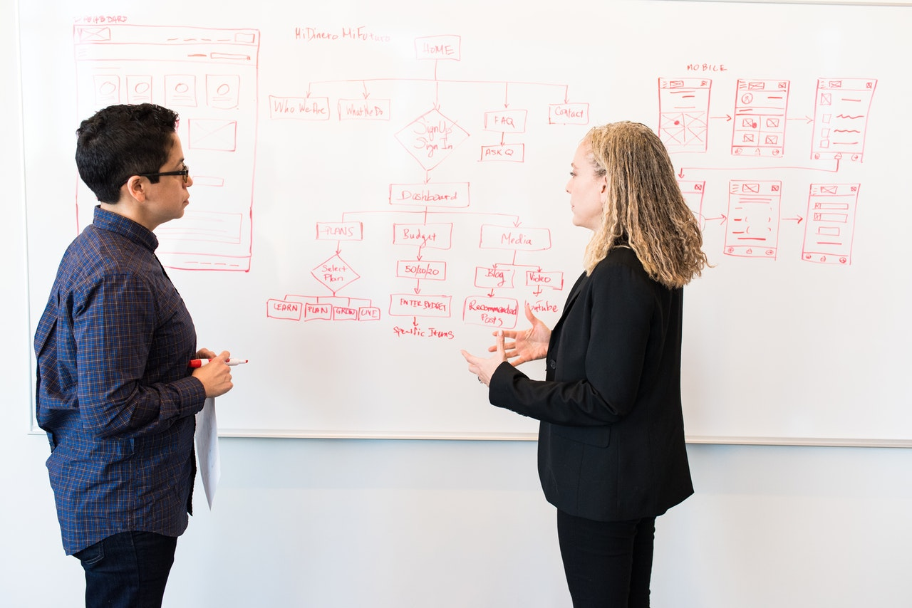 Two-people-in-front-of-whiteboard-with-flowcharts